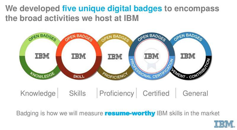Digital badge images