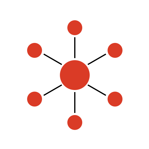 Figure 4: hub and spoke team model